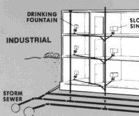 pvc diagram